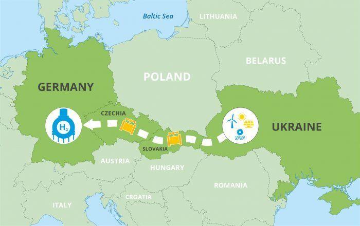 """Украина и еще три страны хотят создать """"водородный коридор"""" в ЕС на базе ГТС"""